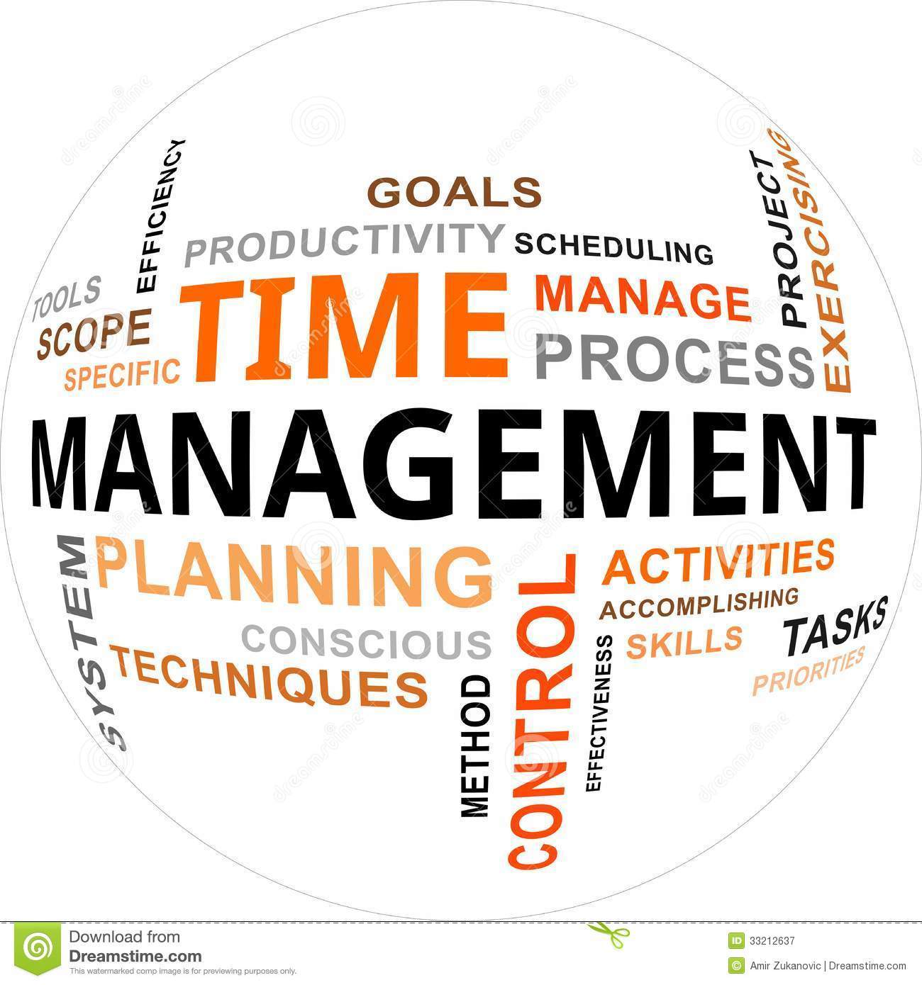 Time management as a university student easyuni forums word cloud time management related items 33212637g1300x1390 140 kb altavistaventures Images